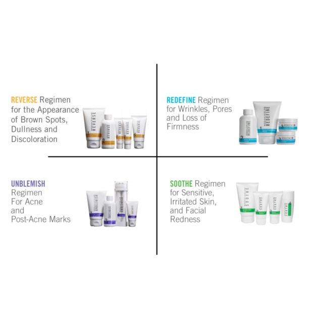 skincare simplified rodan + fields regimen