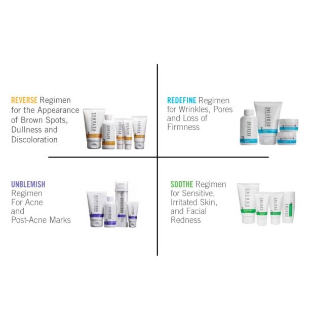 skincare simplified rodan + fields regimen